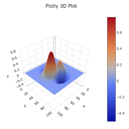 ../_images/Plotly.png